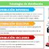 ACTIVIDAD 14. LONGITUD DEL CANAL Y ESTRATEGIA DE DISTRIBUCIÓN