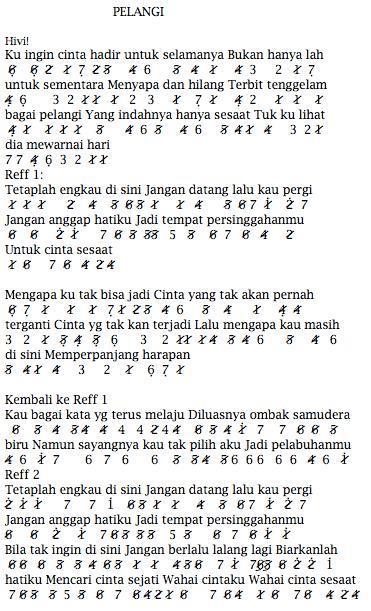 Pelangi Hivi Chord : pelangi, chord, Lirik, Angka, Pianika, Pelangi, Jejakchord, Kumpulan, Chord