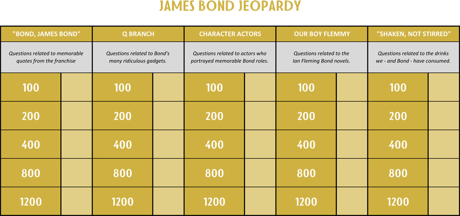 Jeopardy Board PDF