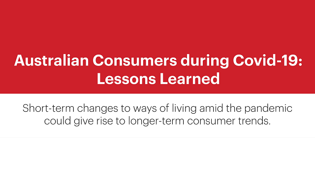 The take of consumers in the state of Australia during Covid-19
