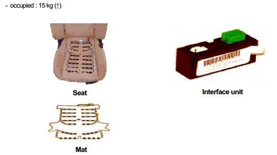 sensor tempat duduk