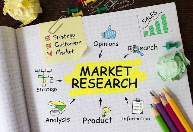 How To Make Money Online Without Investment, Participate in Market Research