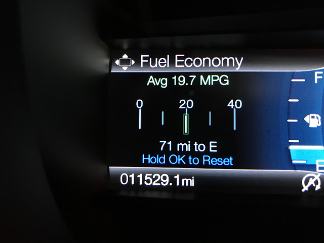 Mileage readout in 2019 Ford Edge ST