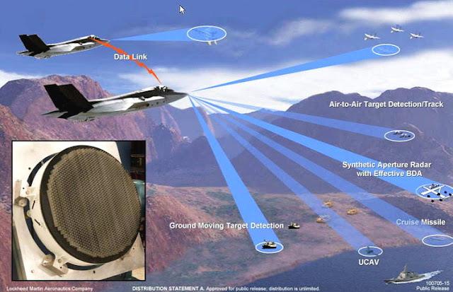 AN/APG-81 radar