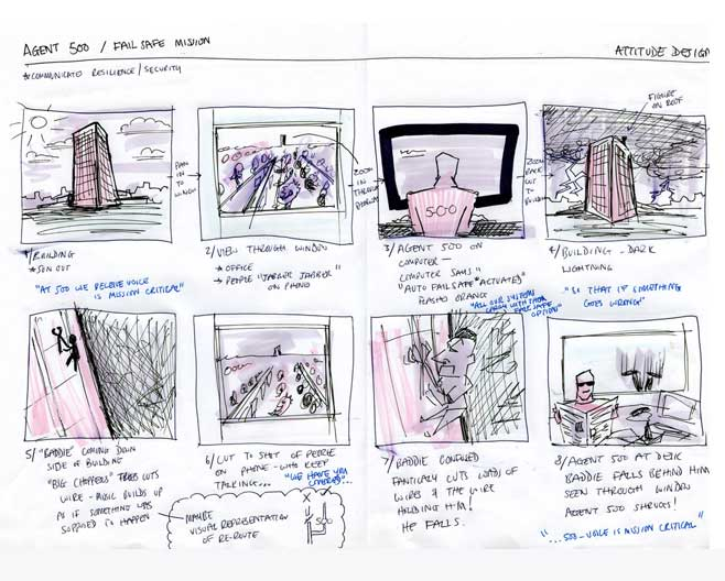 Jemar - AS Media Research What is a Storyboard (Ms Begum) - what is storyboard