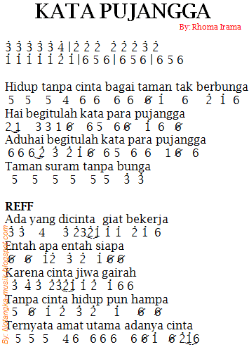 Not Angka Pianika Lagu Kata Pujangga - Rhoma Irama