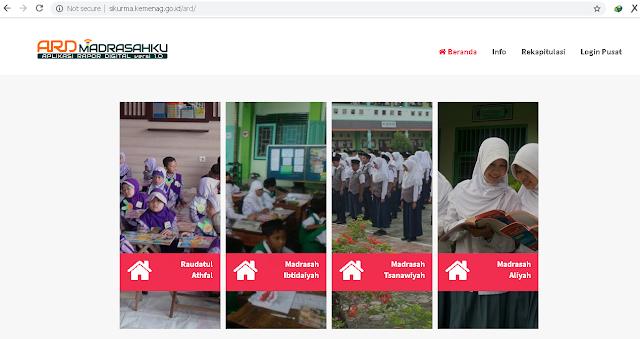Aplikasi raport Digital (ARD) madrasah