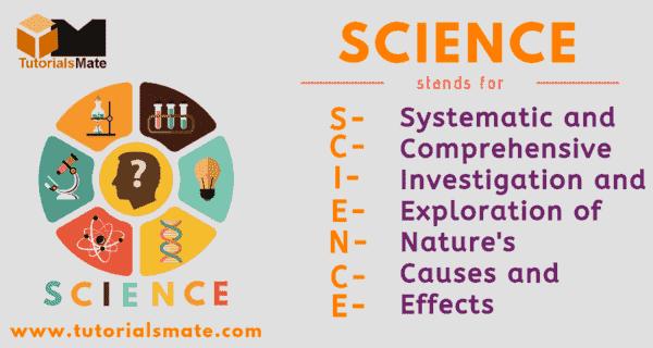 SCIENCE Full Form