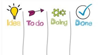 Cara Membuat Dan Menyusun Rencana Kerja