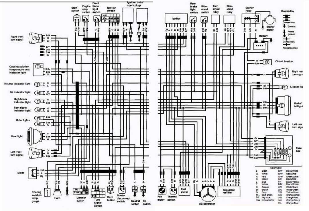 Magnificent Dr 350 Wiring Diagram Collection - Diagram Wiring Ideas ...