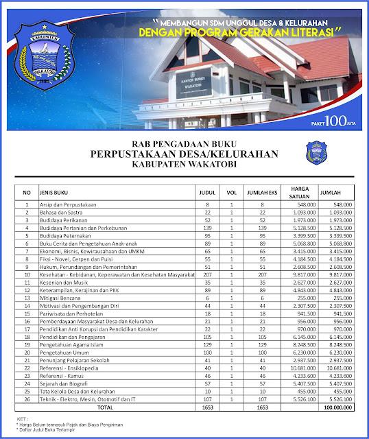 Contoh RAB Pengadaan Buku Desa Kabupaten Wakatobi Provinsi Sulawesi Tenggara Paket 100 Juta
