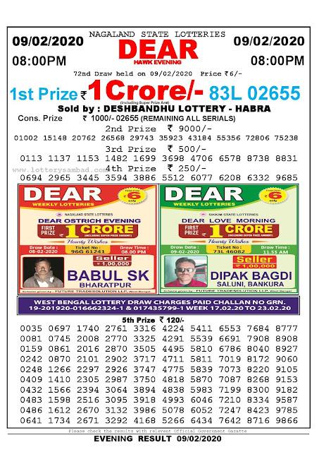 Nagaland State 2020  Lottery Sambad Result 800 PM