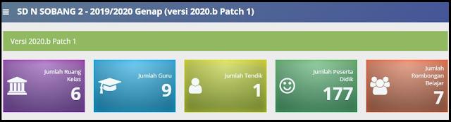 Update PATCH 1 DAPODIKDASMEN VERSI 2020.B