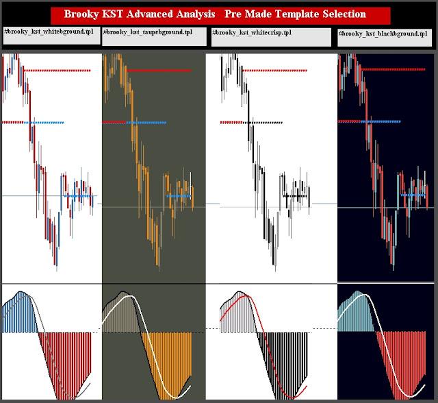 Brooky KST Advanced Analysis