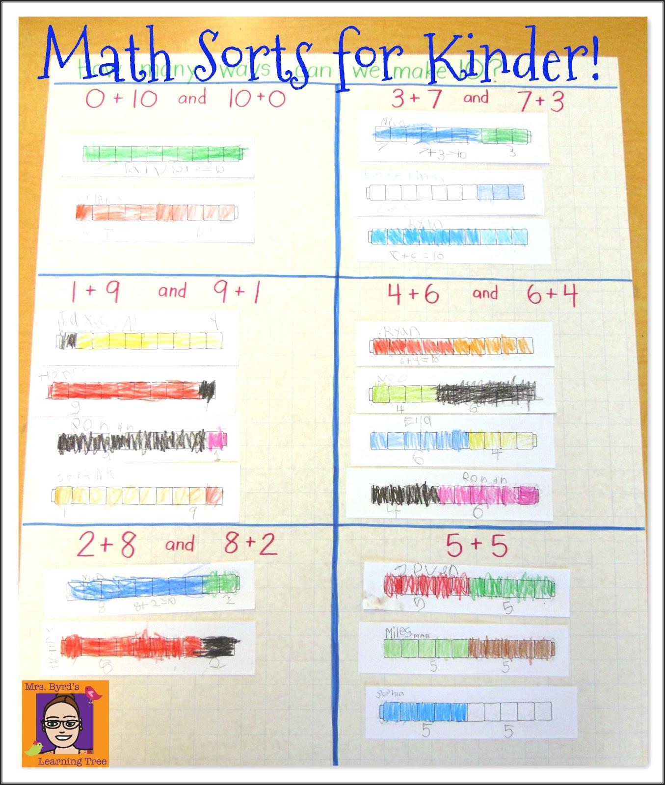 Mrs Byrd S Learning Tree Math Fluency