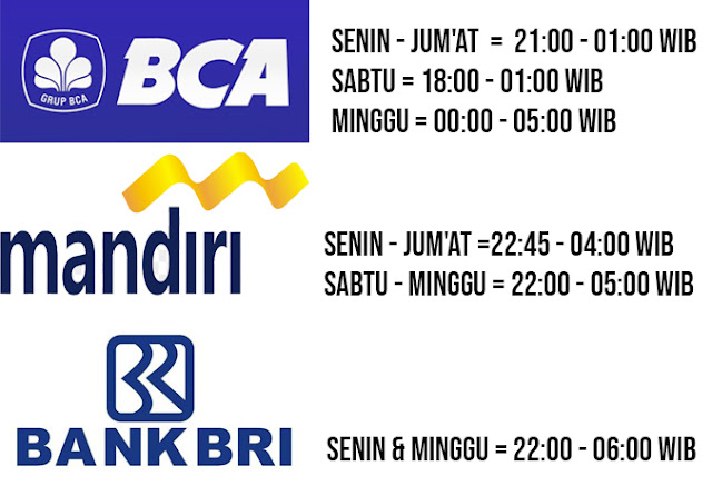 Jadwal Offline Bank BCA, Mandiri, BNI, BRI, Danamon, CIMB Niaga, BTPN, Permata Bank