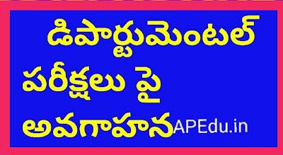 Awareness of Departmental Examinations