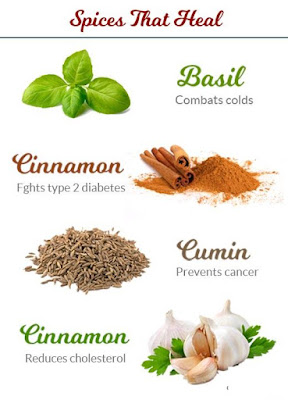 spices for heals the health