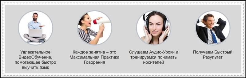Видео и аудио курс Английский за 4 недели 2в1