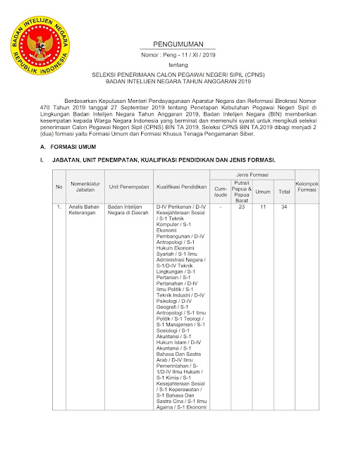 Seleksi CPNS Badan Intelijen Negara (BIN) Tahun Anggaran 2019