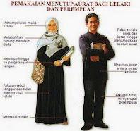 Cara Berbusana Dalam Islam