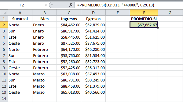 Excel: Desarrollo, evolución y tipos de hojas de calculo.