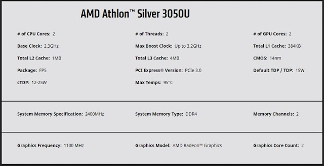 معالج Athlon Silver 3050U