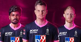 IPL 2020 : Rajasthan Royals squad
