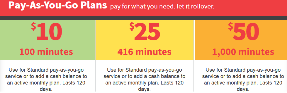 PAGE PLUS PAY AS YOU GO PLANS