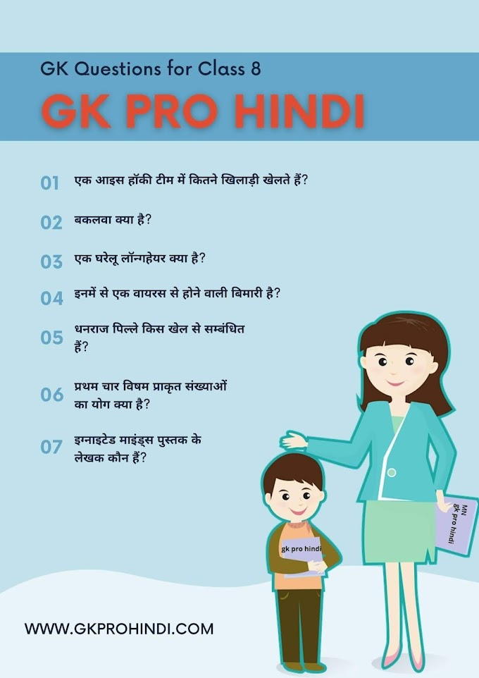 GK Questions for Class 8