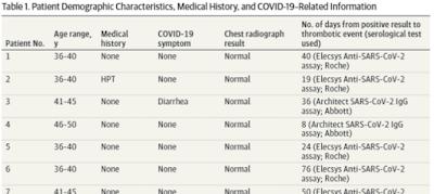 COVID-19後の脳梗塞
