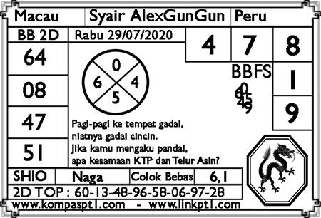 Syair AlexGunGun Toto Macau Rabu 29 Juli 2020