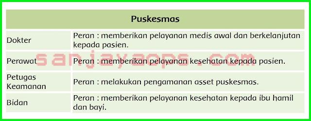 kunci jawaban tema 6 kelas 5 halaman 114