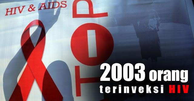 Kasus Baru HIV-AIDS di Papua Mencapai 2.003 Kasus