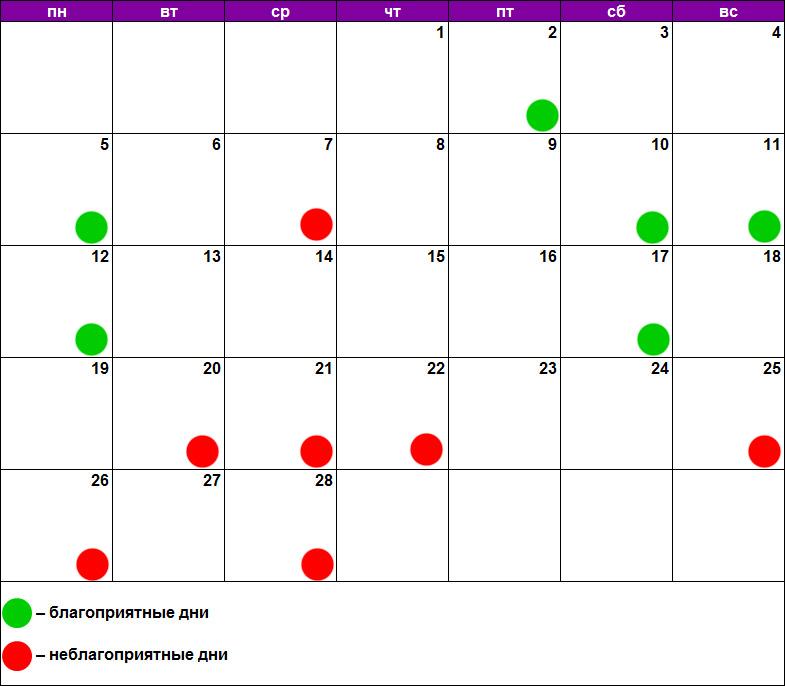 Лунный календарь похудения и диет февраль 2018