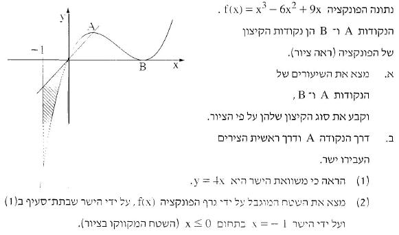 שאלה 4 - בגרות מתמטיקה 3 יח' - חורף 2016 - חקירת פונקציה פולינומית ממעלה שלישית