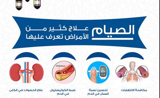ما هي الأمراض التي يعالجها الصيام؟