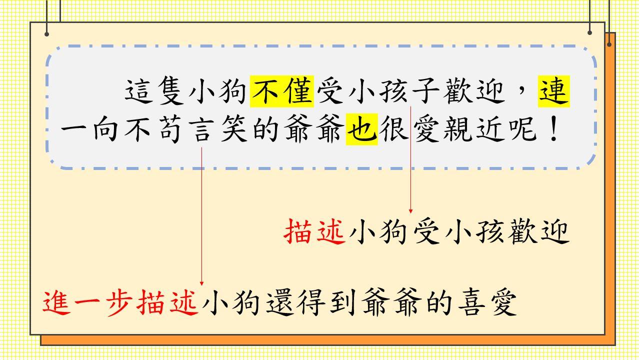 小學中文寫作短片系列:複句教學(三):「遞進複句」、「條件複句」|寫作教室|尤莉姐姐的反轉學堂