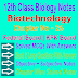 Biotechnology 12 Class Biology Notes
