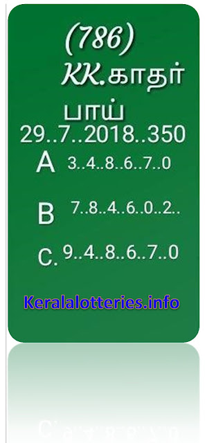 KK Kerala Lottery abc all board Guessing  Pournami 29-07-2018