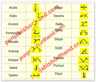 pitman-book-shorthand-exercise-27