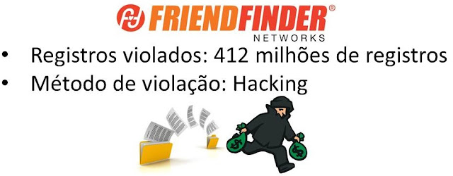 friends-finder
