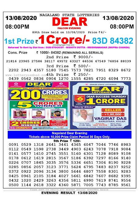 Lottery Sambad 13-08-2020 Nagaland State Lottery Result 08.00 PM