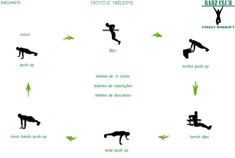 Excepcional Barz Club Street Workout: Treinos para Iniciantes - Peito e Tríceps QC76
