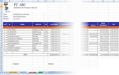 Contoh dan rumus Menghitung Gaji Karyawan di Excel