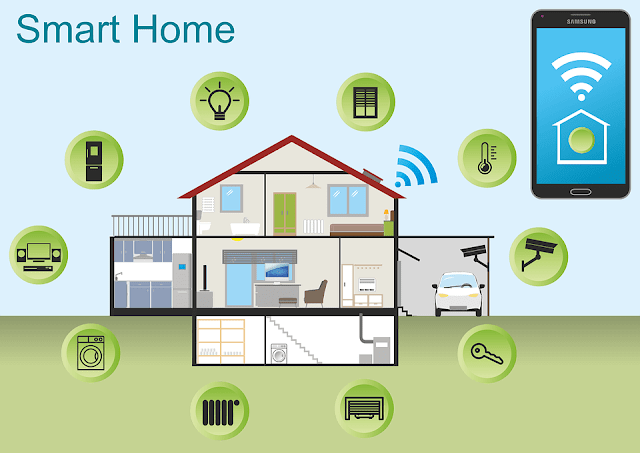 The Complete Smart Home Security System