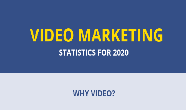 Video Marketing Statistics For 2020 #infographic