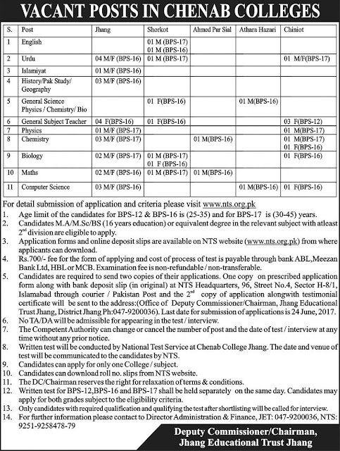 Teaching Faculty Jobs in Chenab Colleges Jhang Jobs 2017