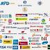 Daftar Semua Nama Bank Dan Jabwal Offline Bank Di Indonesia