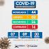 Mesmo num ambiente reconhecido como isolado, em 10 dias Galinhos tem aumento de 60% nos casos da COVID-19